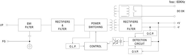 mdr 40 12 toiteplokk mdr input 85 264vac 120 370vdc output 40w 3 33a 12 15vdc led dc ok